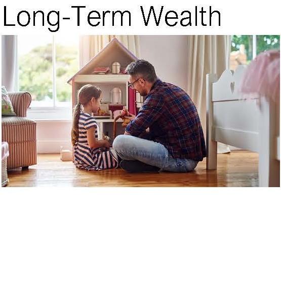 Long-TermWealth